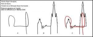 signature_ NMR_PWC_AA_032021_pfblog